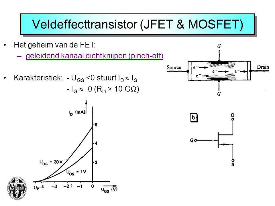 Veldeffecttransistor (JFET & MOSFET)