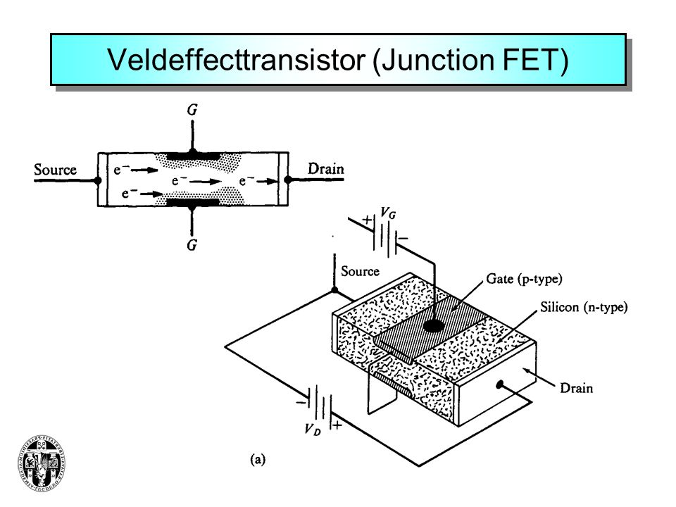 Veldeffecttransistor (Junction FET)