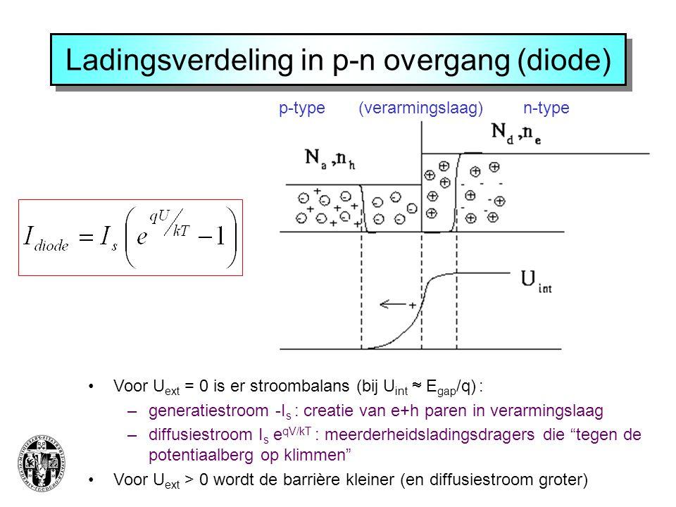 Ladingsverdeling in p-n overgang (diode)