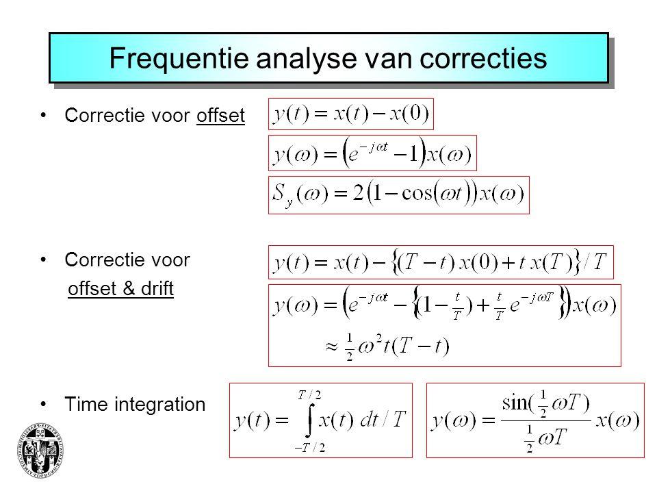 Frequentie analyse van correcties