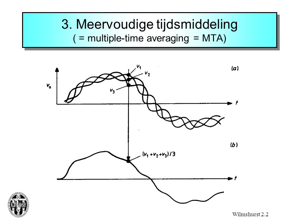 3. Meervoudige tijdsmiddeling ( = multiple-time averaging = MTA)