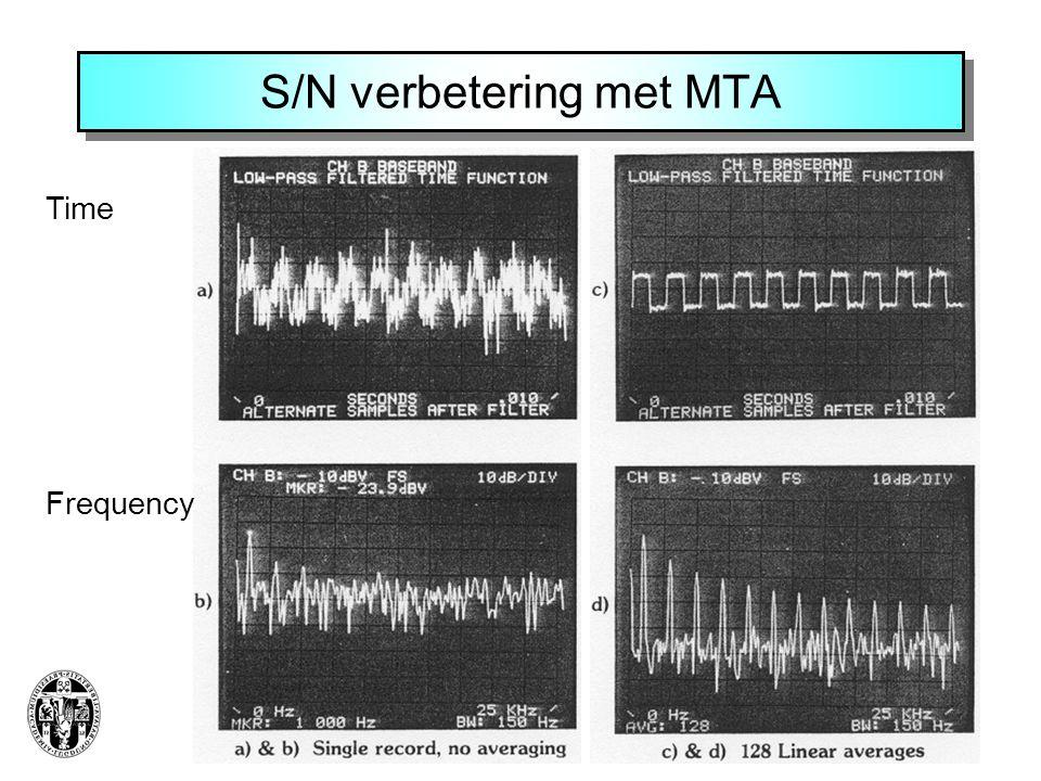 S/N verbetering met MTA