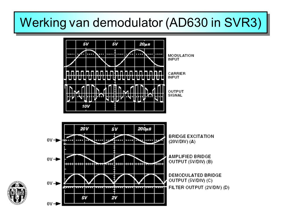 Werking van demodulator (AD630 in SVR3)