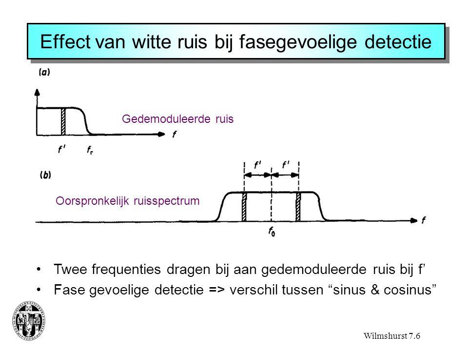 Effect van witte ruis bij fasegevoelige detectie