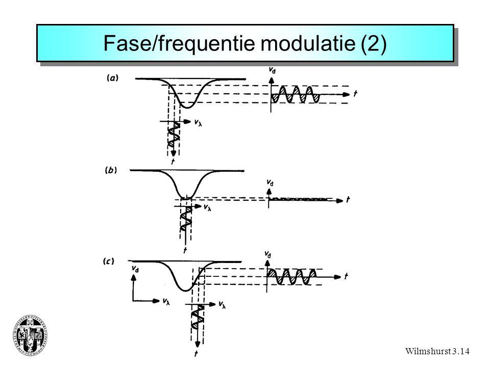 Fase/frequentie modulatie (2)