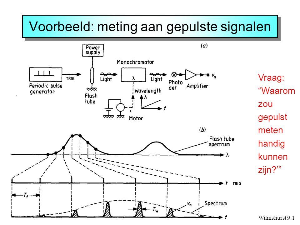 Voorbeeld: meting aan gepulste signalen