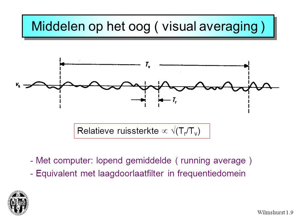 Middelen op het oog ( visual averaging )