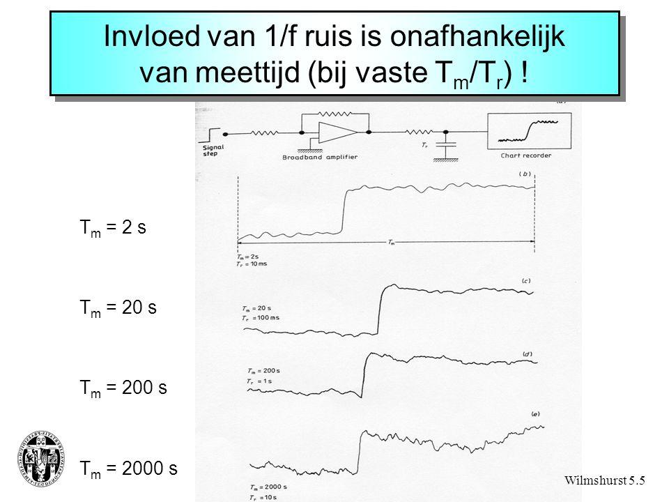 Invloed van 1/f ruis is onafhankelijk van meettijd (bij vaste Tm/Tr) !