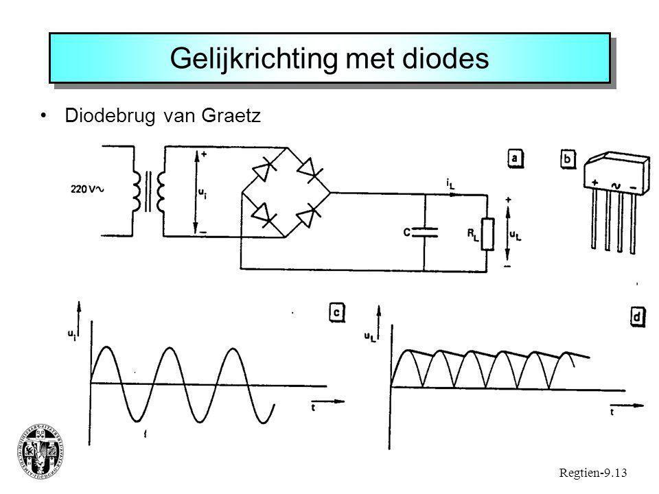 Gelijkrichting met diodes