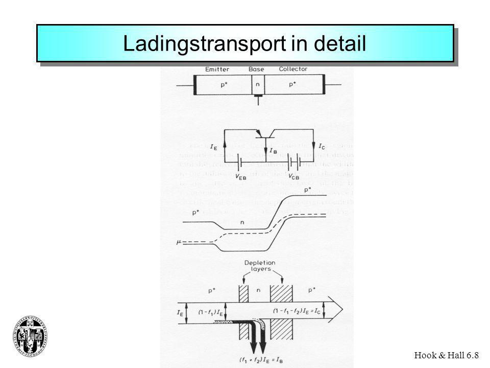 Ladingstransport in detail