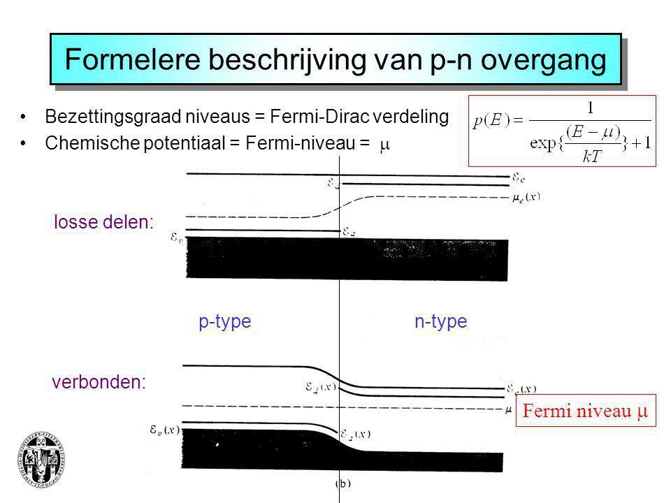 Formelere beschrijving van p-n overgang