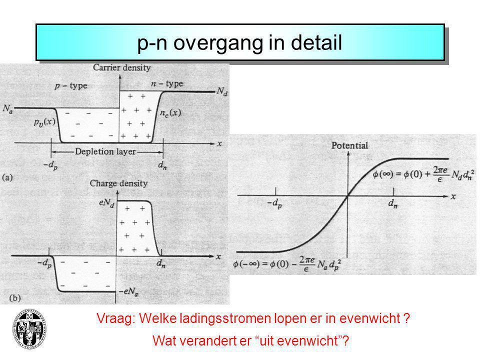 p-n overgang in detail Vraag: Welke ladingsstromen lopen er in evenwicht .