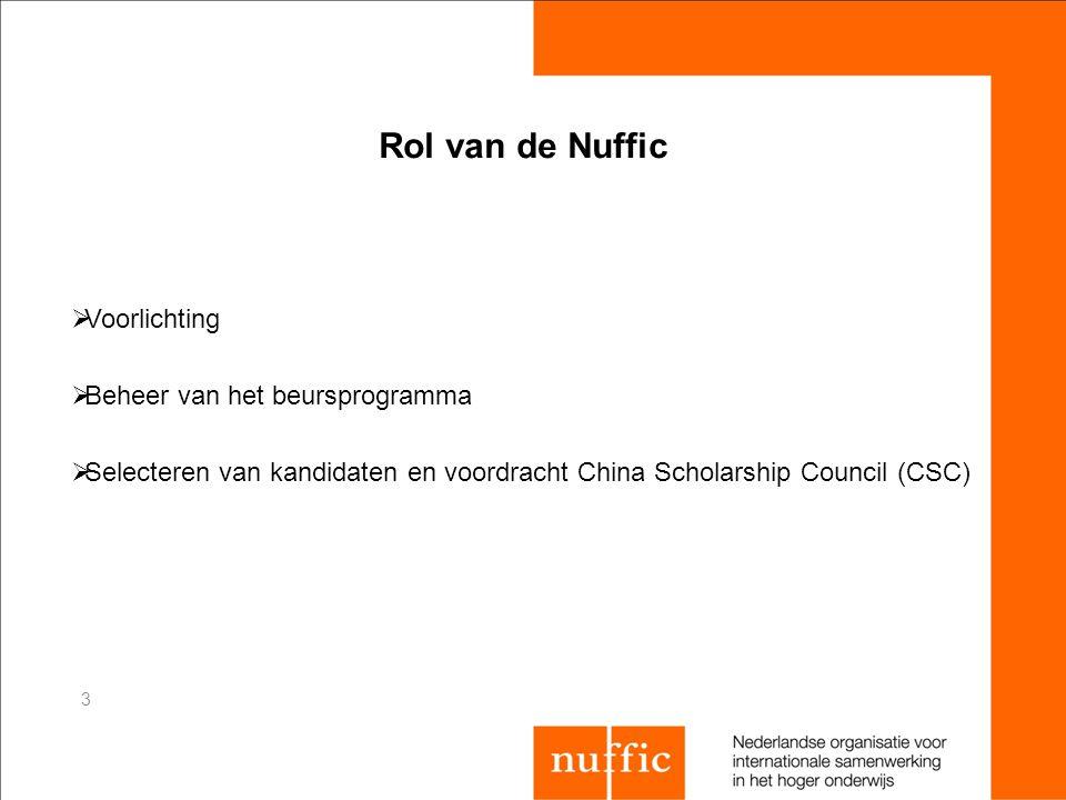 Rol van de Nuffic Voorlichting Beheer van het beursprogramma