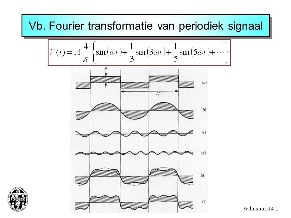 Vb. Fourier transformatie van periodiek signaal