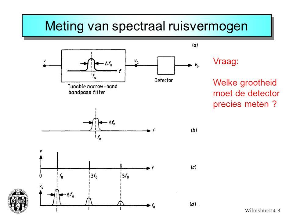 Meting van spectraal ruisvermogen