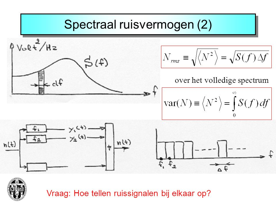 Spectraal ruisvermogen (2)