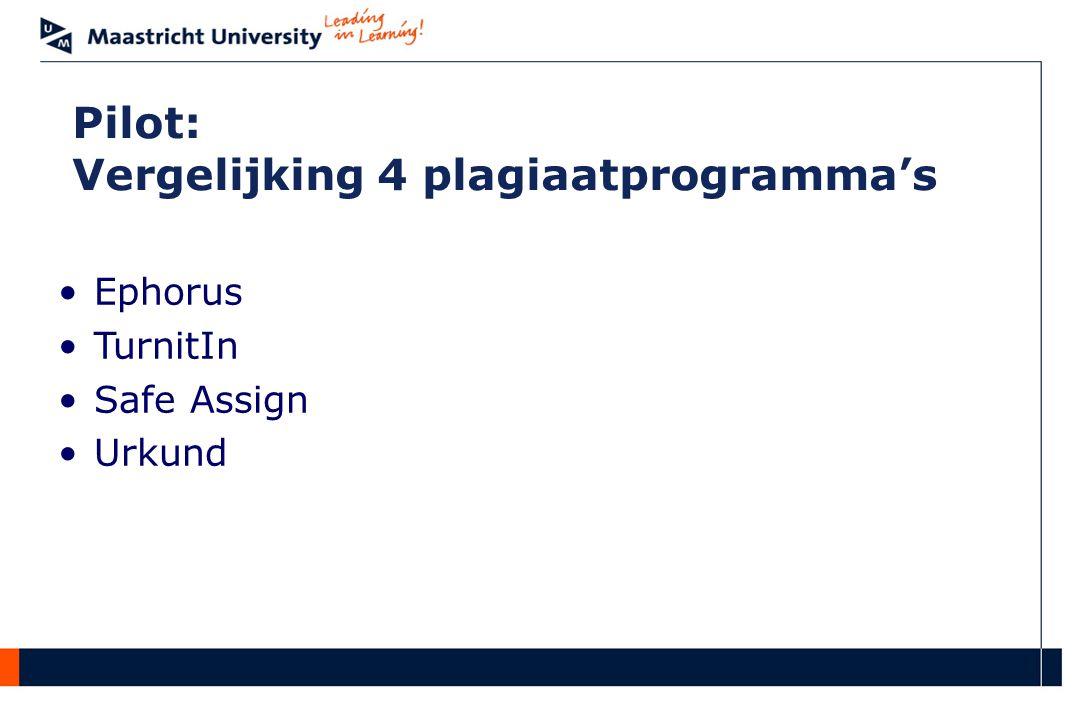Pilot: Vergelijking 4 plagiaatprogramma's