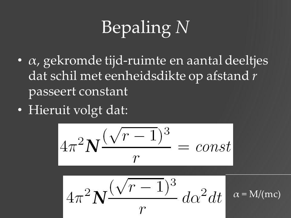 Bepaling N α, gekromde tijd-ruimte en aantal deeltjes dat schil met eenheidsdikte op afstand r passeert constant.