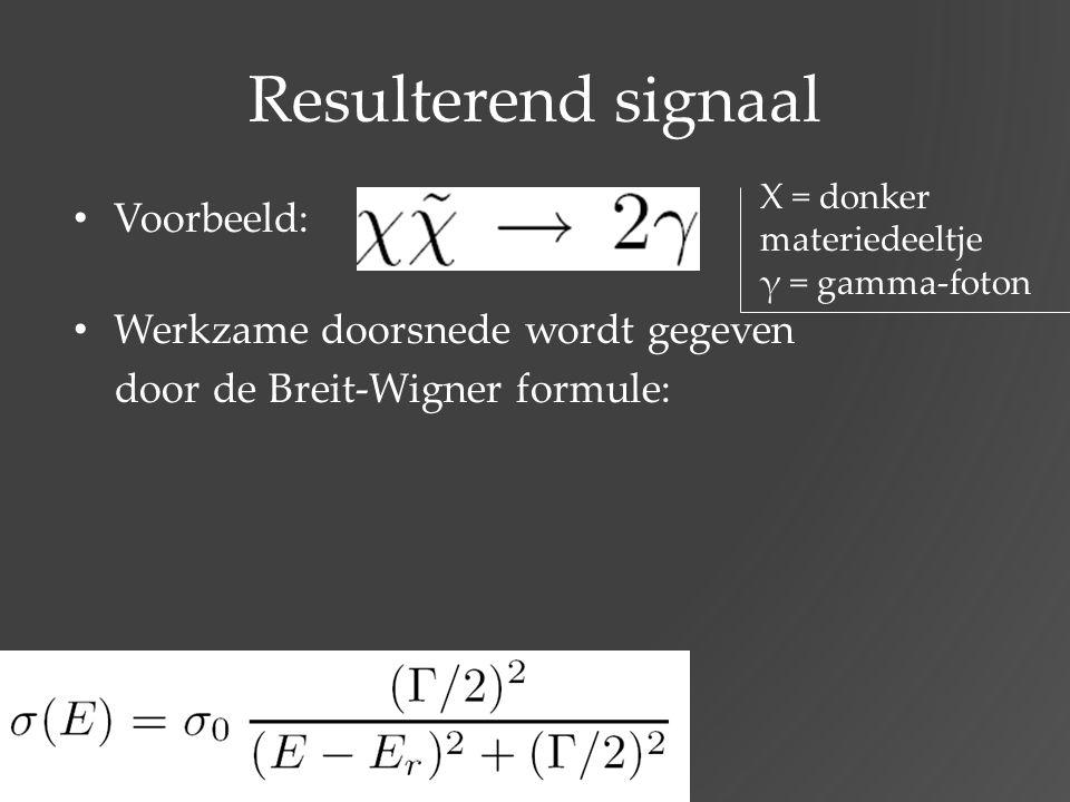 Resulterend signaal Voorbeeld: Werkzame doorsnede wordt gegeven