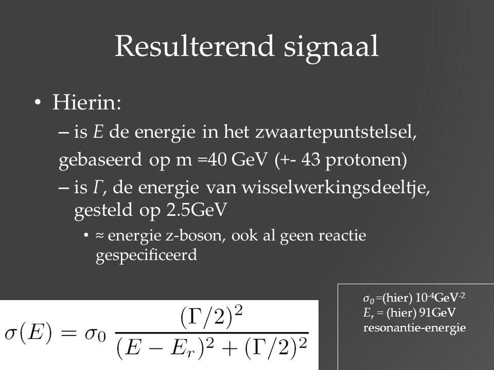 Resulterend signaal Hierin: is E de energie in het zwaartepuntstelsel,