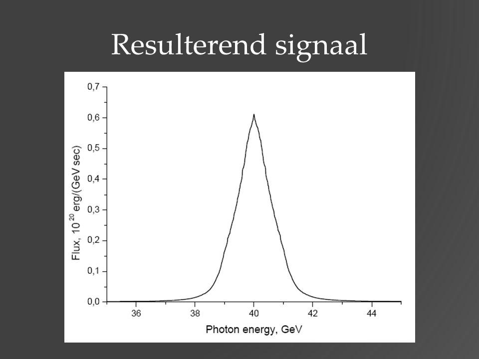 Resulterend signaal