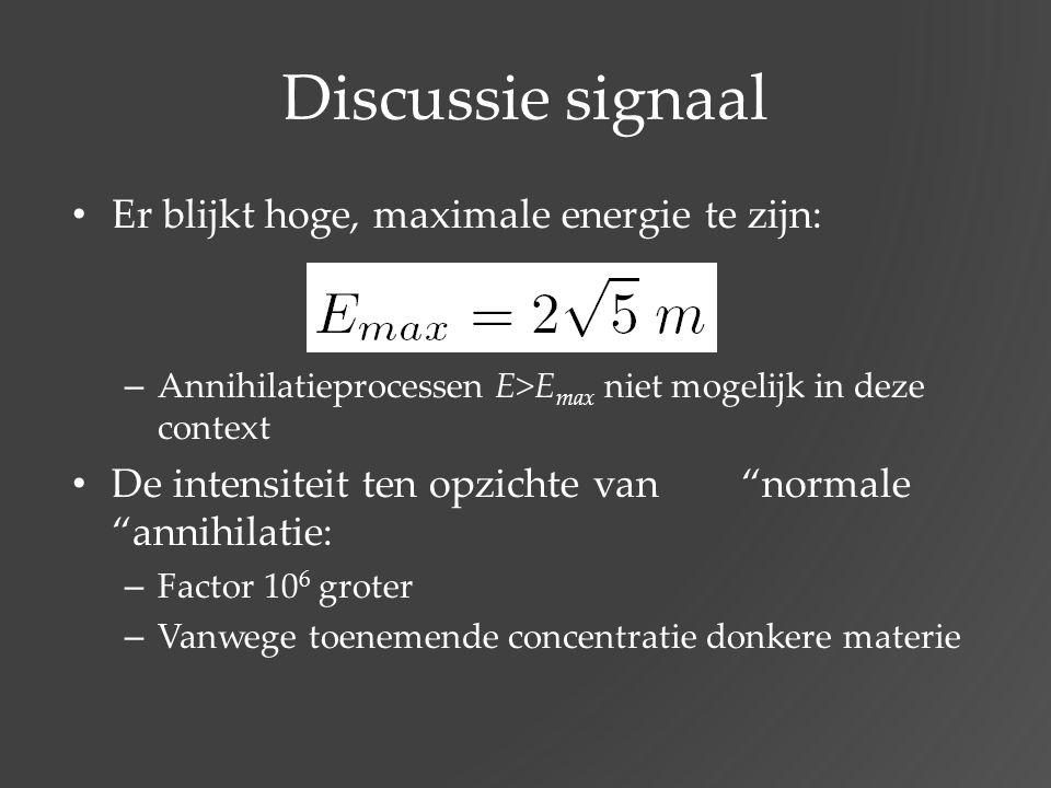 Discussie signaal Er blijkt hoge, maximale energie te zijn: