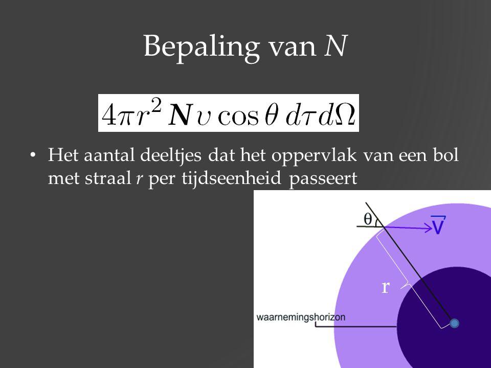 Bepaling van N Het aantal deeltjes dat het oppervlak van een bol met straal r per tijdseenheid passeert.