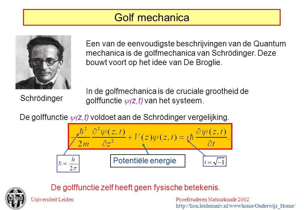Golf mechanica Schrödinger.