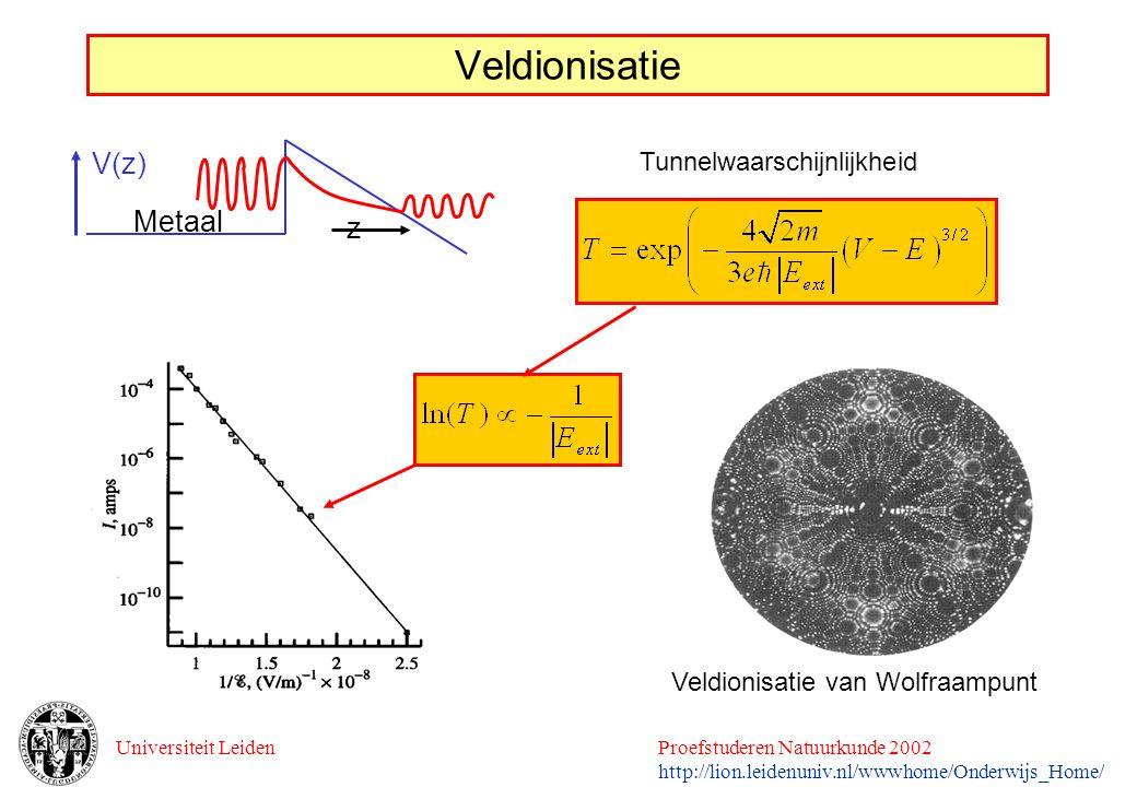 Veldionisatie V(z) Metaal z Tunnelwaarschijnlijkheid