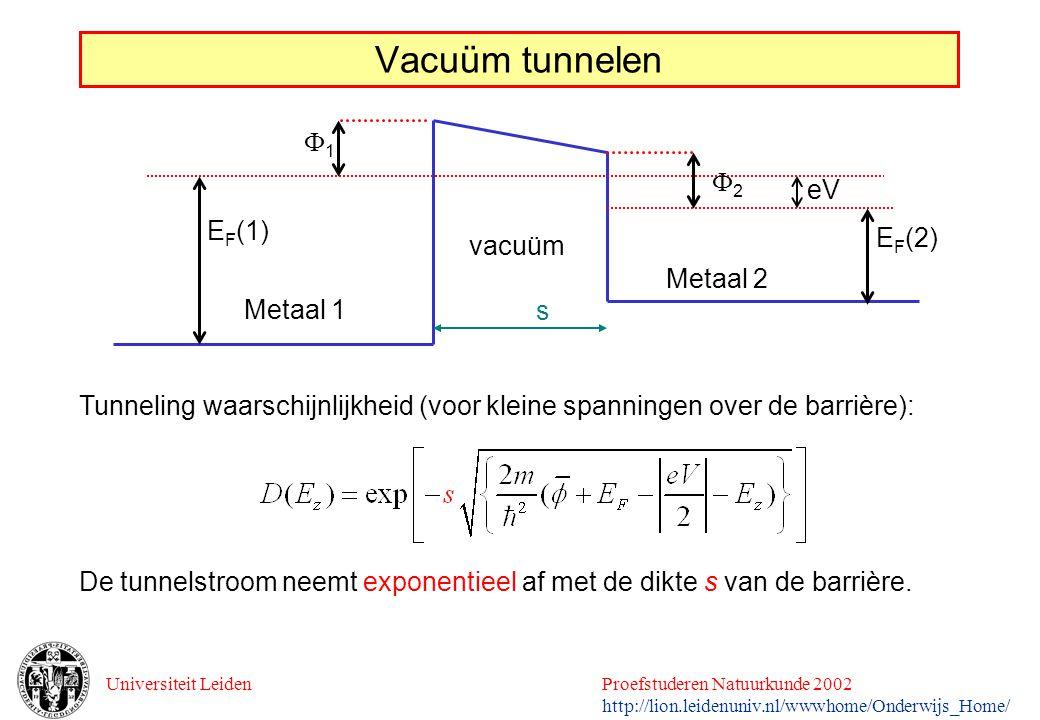 Vacuüm tunnelen F1 F2 eV EF(1) EF(2) vacuüm Metaal 2 Metaal 1 s
