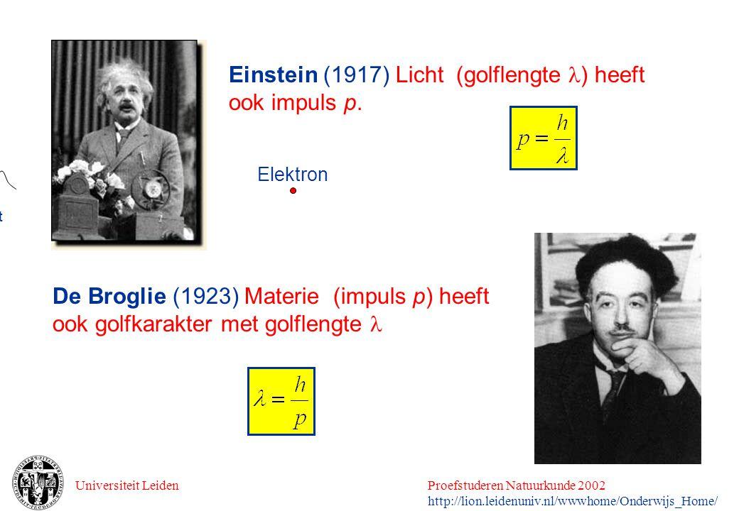 Einstein (1917) Licht (golflengte ) heeft ook impuls p.
