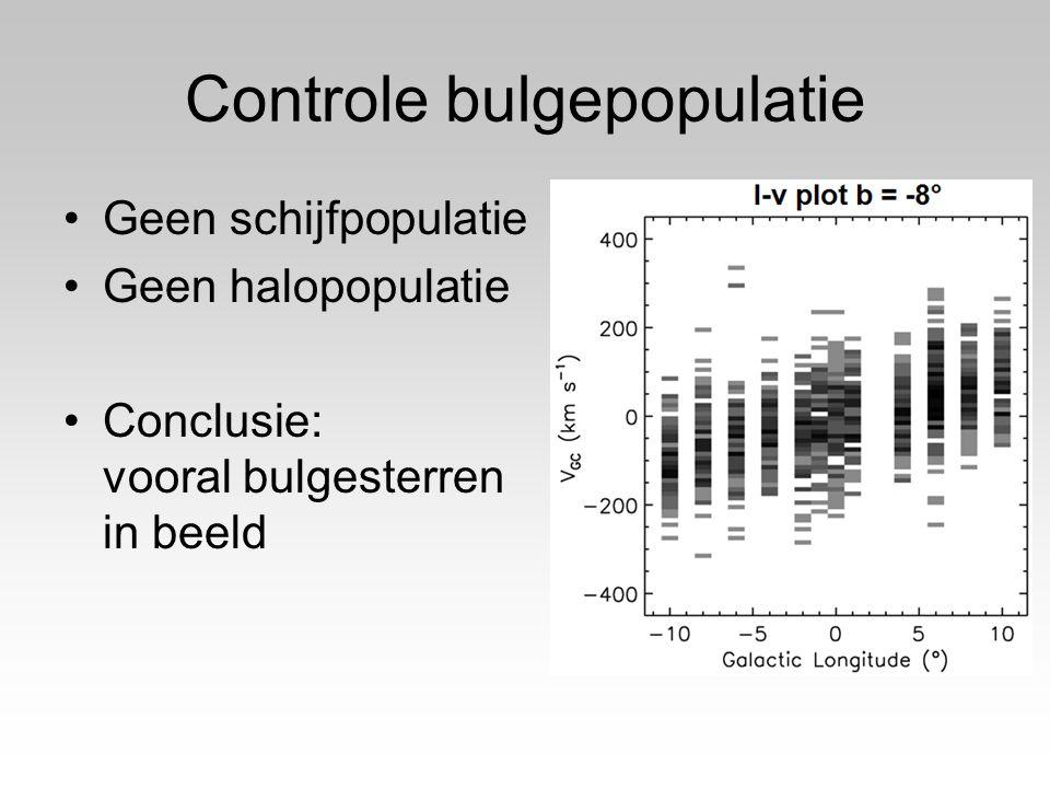 Controle bulgepopulatie