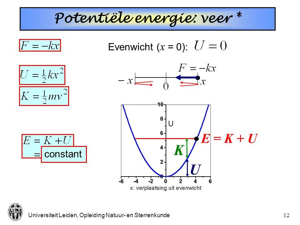 Potentiële energie: veer *