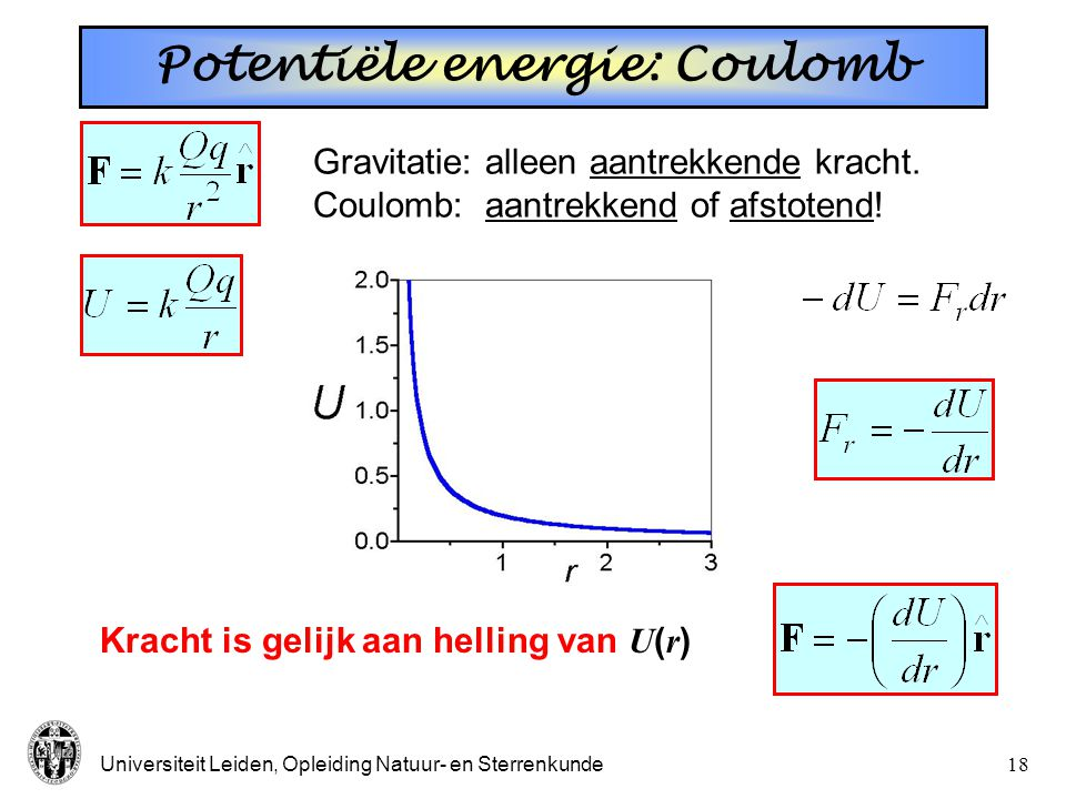 Potentiële energie: Coulomb