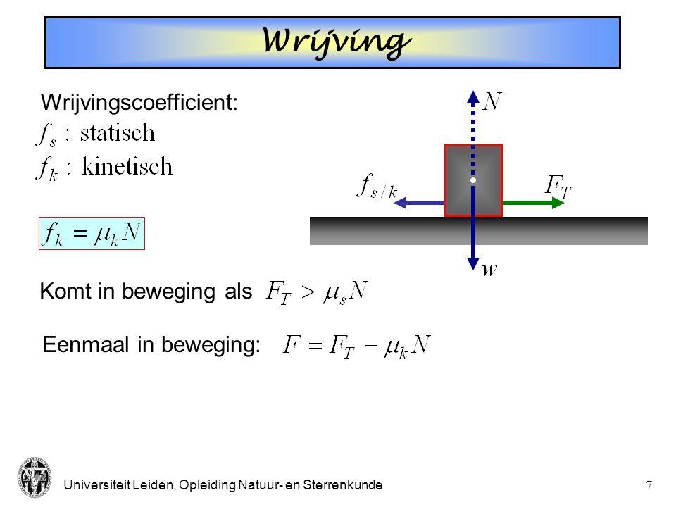 Wrijving Wrijvingscoefficient: Komt in beweging als