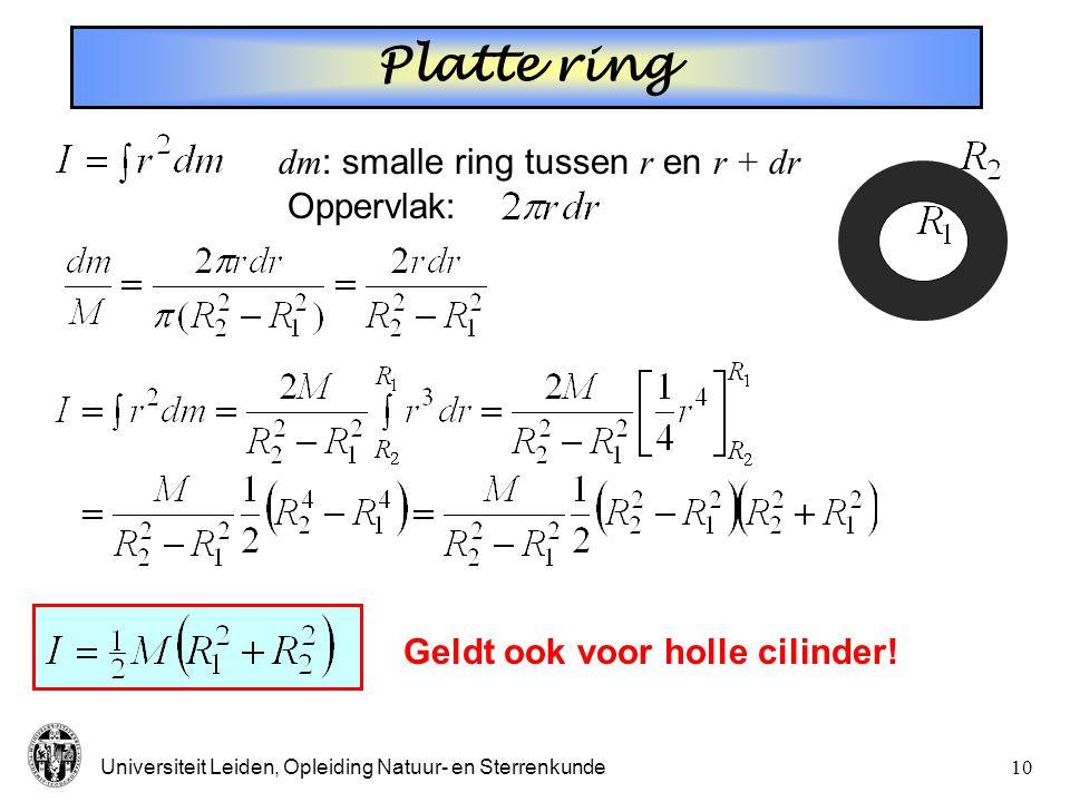 Platte ring dm: smalle ring tussen r en r + dr Oppervlak: