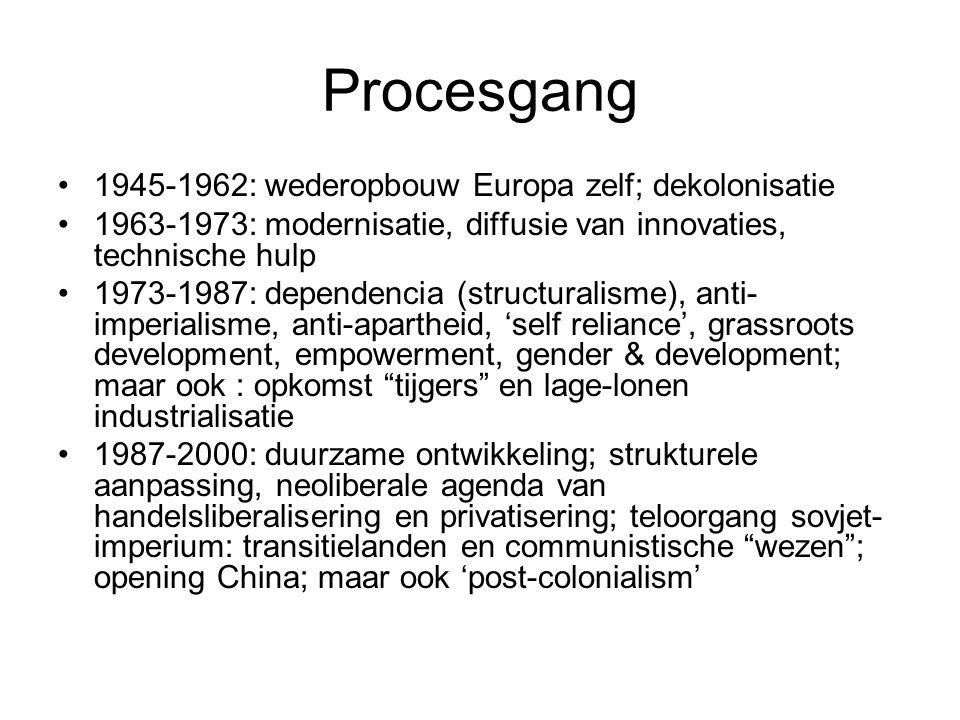 Procesgang 1945-1962: wederopbouw Europa zelf; dekolonisatie