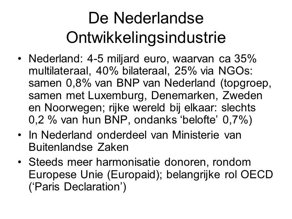 De Nederlandse Ontwikkelingsindustrie