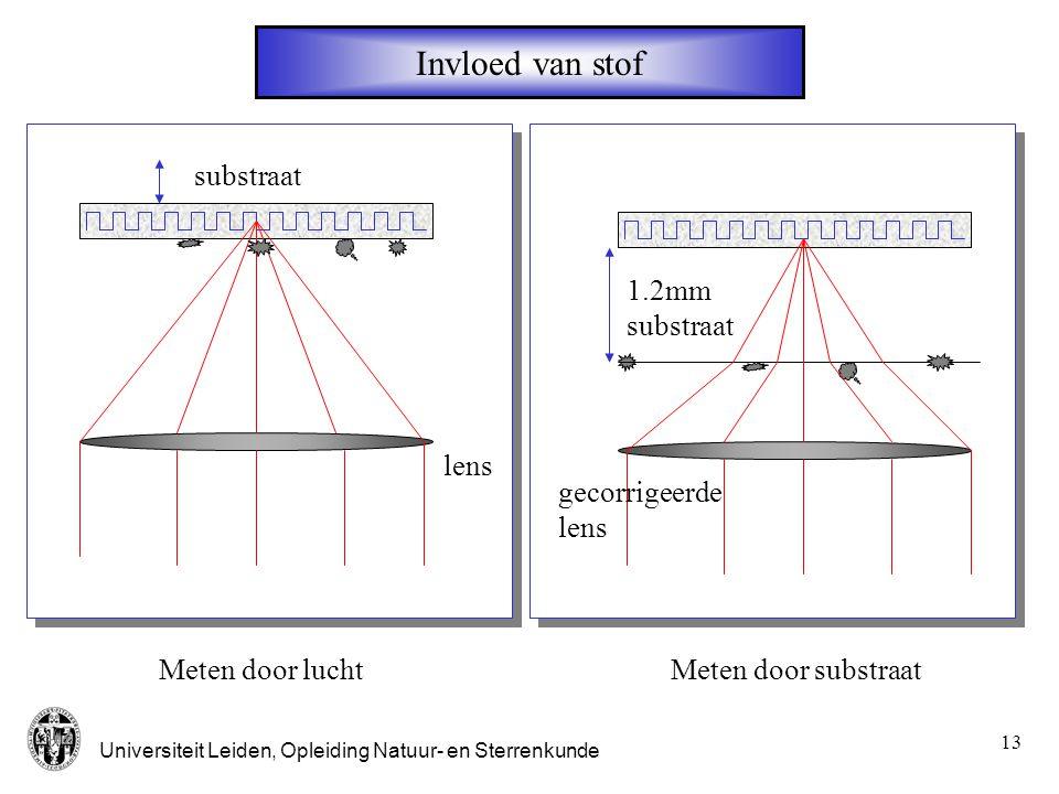 Invloed van stof substraat 1.2mm substraat lens gecorrigeerde lens