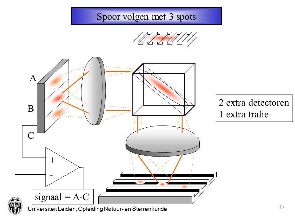Spoor volgen met 3 spots A 2 extra detectoren 1 extra tralie B C + - signaal = A-C