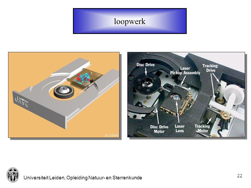 loopwerk