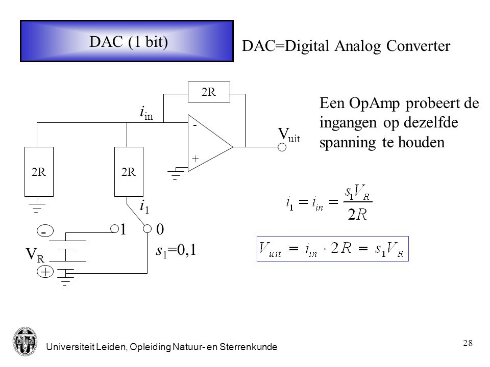 DAC=Digital Analog Converter
