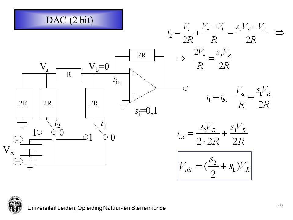 DAC (2 bit) 2R Va Vb=0 R - iin 2R 2R 2R + si=0,1 i2 i1 1 1 - VR +