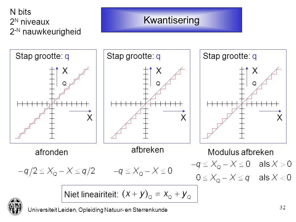 Kwantisering N bits 2N niveaux 2-N nauwkeurigheid Stap grootte: q X XQ