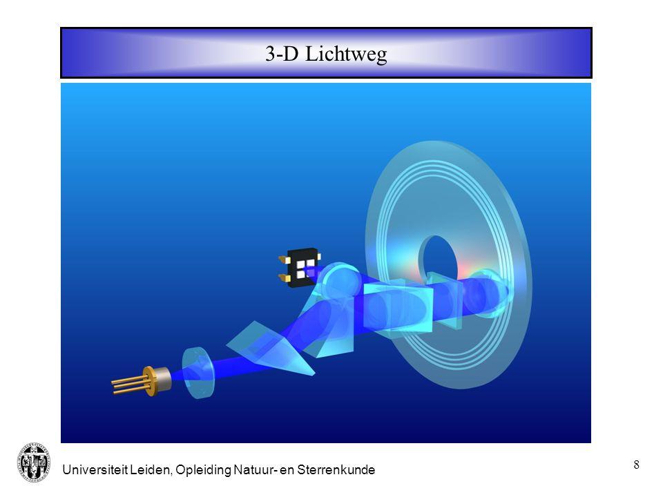 3-D Lichtweg