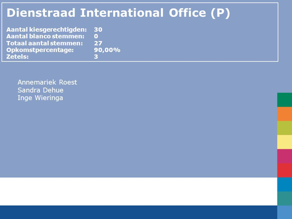 Dienstraad International Office (P)