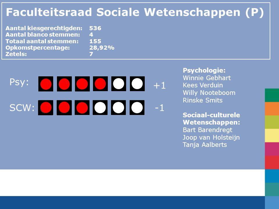 Faculteitsraad Sociale Wetenschappen (P)