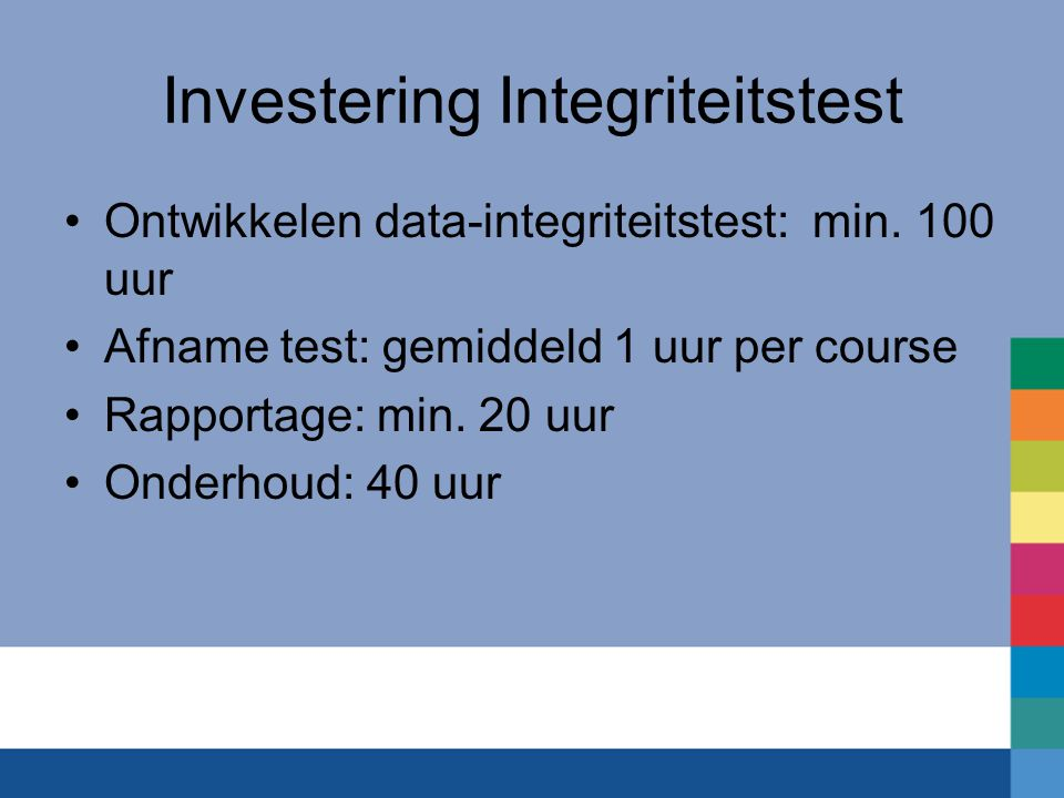 Investering Integriteitstest