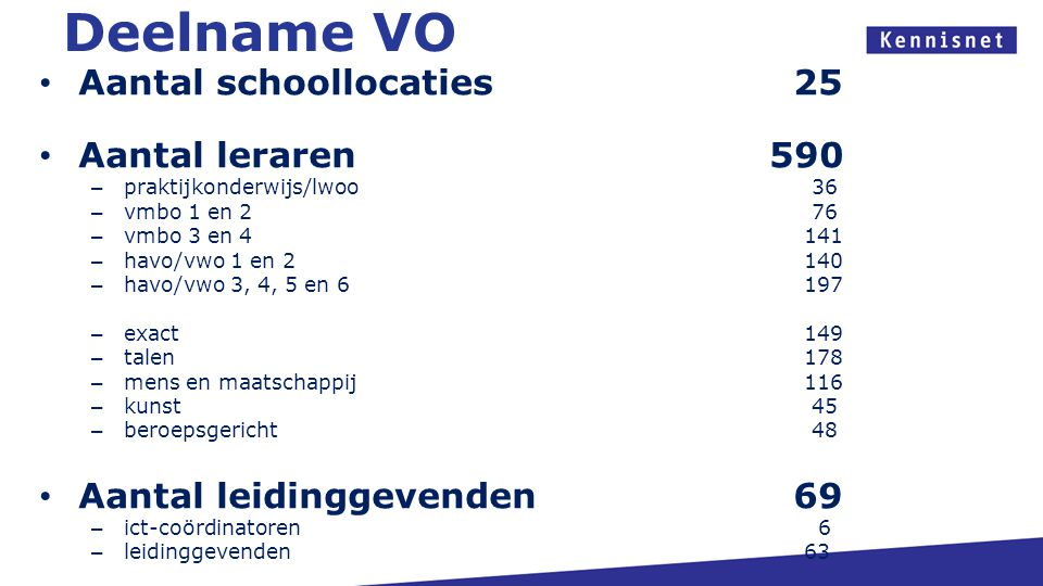 Deelname VO Aantal schoollocaties 25 Aantal leraren 590