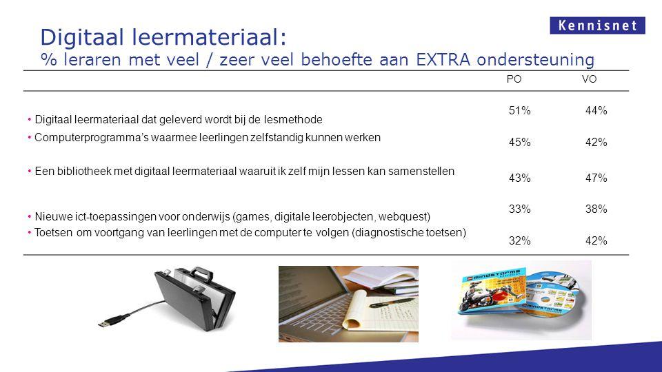 Digitaal leermateriaal: % leraren met veel / zeer veel behoefte aan EXTRA ondersteuning